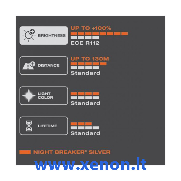 OSRAM H11 Night Breaker SILVER +100 lemputės-2