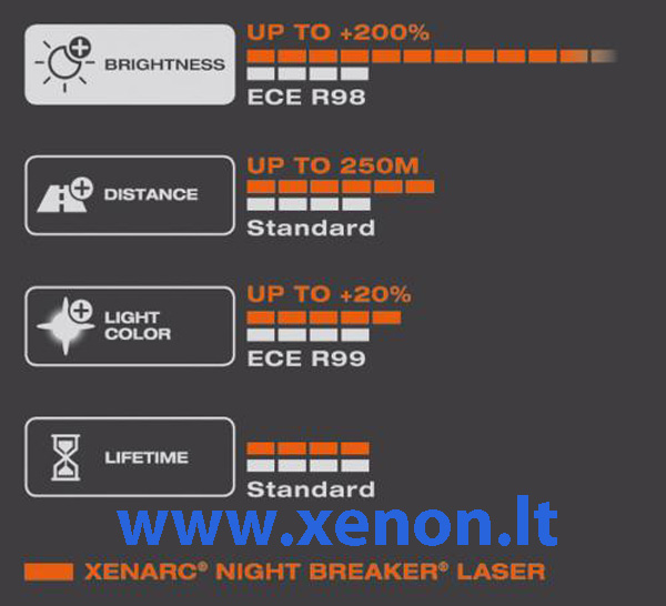 D2S XENON OSRAM Night Breaker LASER 66240XNL-2